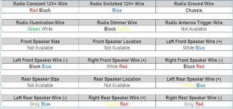 2003 mitsubishi galant stereo wiring diagram wire center u2022 rh eler co 2003 mitsubishi fuse fusible