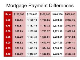 Payment Chart Lamasa Jasonkellyphoto Co