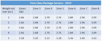 Usps First Class Postage Rates 2018 Chart January 2019 Usps Price Change
