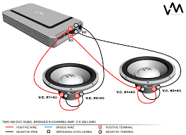 subwoofer wiring diagrams best of diagram for dual 4 ohm agnitum me dual 4 ohm to 1 ohm at 4 Ohm To 2 Ohm Wiring Diagram