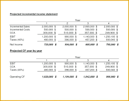 Pro Forma Financial Projections Template Gotostudy Info