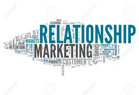 Word Cloud With Relationship Marketing Related Tags Stock Photo ...