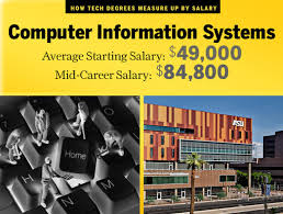 computer tech degree how different tech degrees measure up by salary network world