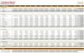 Monthly And Yearly Budget Template Free Monthly Business Budget Spreadsheet