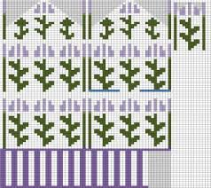 Thistle Knitting Chart Knitting With Karma Oops One More Mitered Mitten Thistle