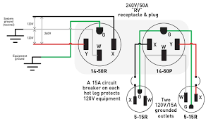 3 wire 220v plug diagram diagram books library 3 wire 220v plug diagram and used v receptacle • electrical outlet symbol
