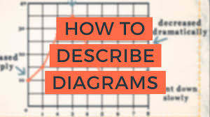 How To Describe Diagrams A Closer Look At Graphs And Charts