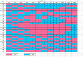 Chinese Calendar 2013 Baby Gender Predictor Chart Topcomp Some Studies Have Confirmed That Chinese Calendar