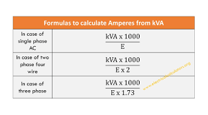 Kw To Amps Conversion Chart Kva To Amps Conversion Calculator For Single And Three Phase