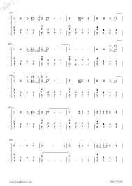 sweater weather piano sheet music sweater weather the neighbourhood numbered musical notation preview