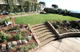 Best Home Landscape Garden Design Garden Design With House Front Garden  Design