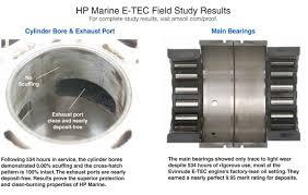 amsoil hp marine synthetic 2 stroke oil