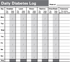 Blood Sugar Monitoring Log Diabetes Tracking Sheets Rome Fontanacountryinn Com