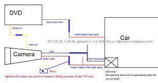 voyager backup camera wiring diagram voyager diy wiring diagrams voyager backup camera wiring diagram nilza net