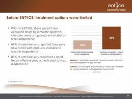 Entyce Dosing Chart Aratana Therapeutics Petx Presents At Jefferies 2018