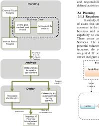 Methodology For Define It Financial Management Process Download