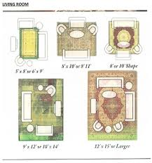 home office rug placement. bedroom rug placement on intended 1000 ideas about area custom living room 16 home office