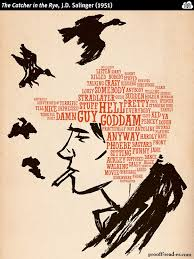 word cloud of the catcher in the rye prooffreader com