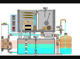 water distillation system. water distillers - introduction video how a distiller works youtube distillation system u