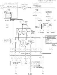 wiring diagram for honda civic the wiring diagram how do i remove everything to do cruise control honda wiring diagram