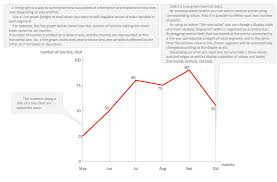 Time Series Chart Example Line Chart Templates Design Elements Time Series Charts