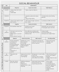 Developmental Milestones Chart Pdf 39 Inquisitive Language Developmental Norms Chart