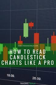 How To Read Candlestick Charts Like A Pro Japanese