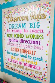Confetti Classroom Classroom Decorations Teacher Created