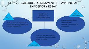 about photography essay time management tips