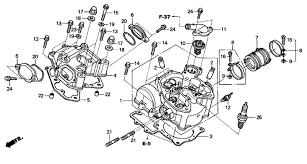 2003 honda rincon 650 wiring diagram wiring diagram honda rincon engine diagram wiring diagrams best2003 honda fourtrax rincon 650 trx650fa cylinder head parts honda