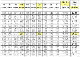 Tire Size Equivalent Tire Size Chart