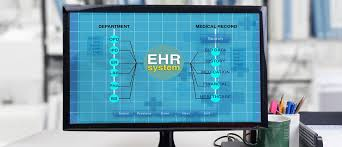 Emr Vs Ehr Systems Video Record Nations