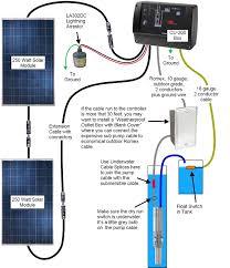 solar wiring diagram carlplant motorhome solar panel wiring diagram at Caravan Solar Wiring Diagram