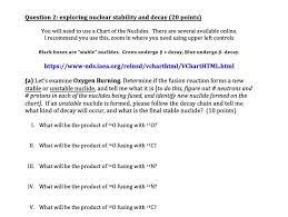 Solved Question 2 Exploring Nuclear Stability And Decay