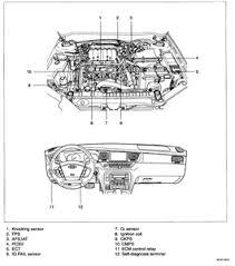 2005 kia optima engine diagram not lossing wiring diagram • 2001 kia optima engine diagram not lossing wiring diagram u2022 rh thatspa co 2004 kia sedona engine diagram 2006 kia sorento engine diagram