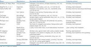 common european values and identity essay example research  common european values and identity essay example