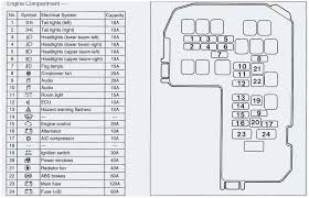 mitsubishi lancer 1996 fuse box wiring diagrams best wire diagram 98 warrior auto electrical wiring diagram mitsubishi eclipse fuse box 1999 mitsubishi eclipse stereo