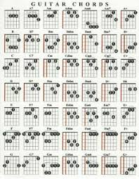 Guitar Chart Details About Guitar Chord Chart Guitar Lesson Quick Reference
