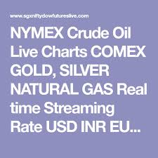 Discover Why The Gold Rate In Usa Is Skyrocketing Gold