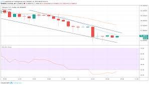 Litecoin Price Chart Today Btc Eth And Ltc Price Analysis And Prediction Crypto