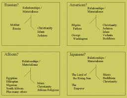 the nature versus nurture debate or controversy a speculative depiction of tripartite human nature