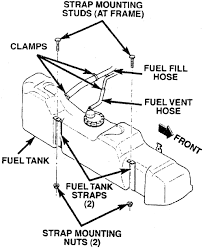 2000 dodge fuel tank diagram great installation of wiring diagram • another files