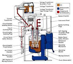 sf6 circuit breaker wiring diagram sf6 image sf6 circuit breaker wiring diagram sf6 discover your wiring on sf6 circuit breaker wiring diagram