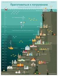 30 Best Sea Level Rise Images Sea Level Rise Sea Level