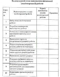 Тема Курсова дипломна магістерська роботи написання  Додаток Д