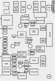 2006 chevy cobalt fuse diagram wiring diagram 07 cobalt fuse diagram wiring diagram expert 2006 chevrolet cobalt radio wiring diagram 2006 chevy cobalt fuse diagram