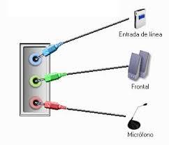 Image result for puerto de audio