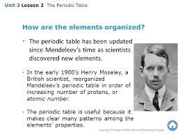 Unit 3 Lesson 2 The Periodic Table - ppt video online download