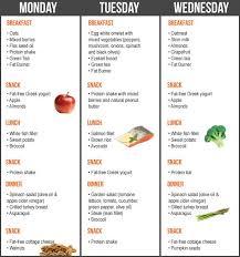 Best Diet For Fat Loss 2013 Healthy Diet Foods That Taste Good