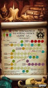 File Discworld Reading Order Guide 3 0 Jpg Wikimedia Commons